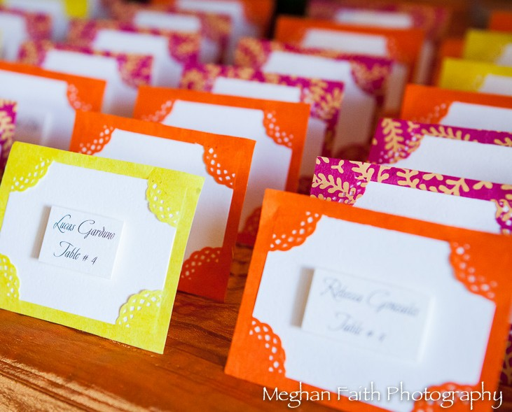 How it works wedbrilliant plan your wedding name your price couples wedding vendor junglespirit Gallery